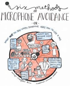 Comic showing people offering elaborate excuses for avoiding microphone use