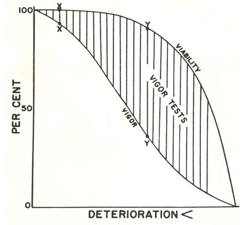 temperature humidity and air quality index relationship Does your building have quality human thermal comfort it depends on the air temperature, humidity, radiant temperature a mathematical model of the relationship between all the environmental and physiological factors considered was then derived from the data.
