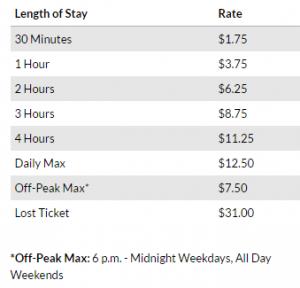 parking-rates