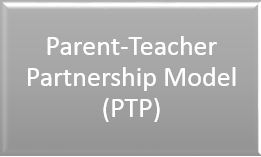 "Link to Documents about ""Parent-Teacher Partnership Model"""