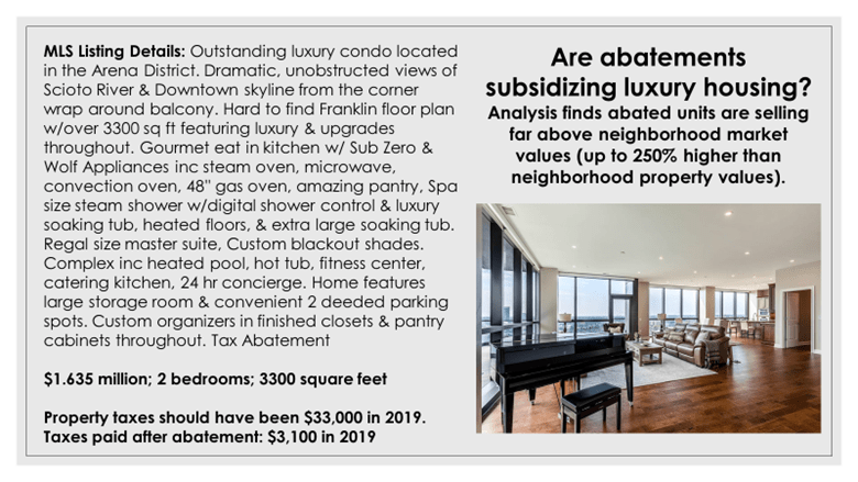 Listing description and taxes paid for the most expensive residential tax abated property in our database (a 2-bedroom luxury condominium).