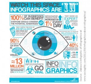 Infographic-of-infographics 1