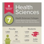 Health Sciences infograph thumb
