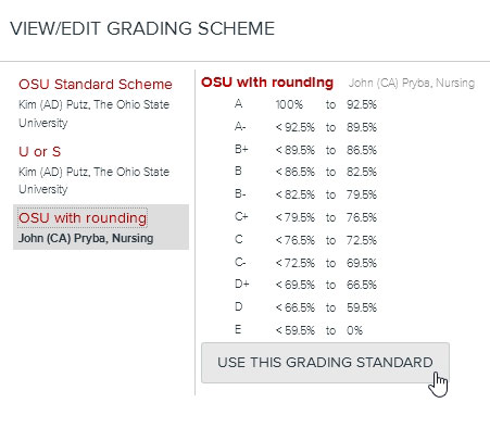 Use this grading standard