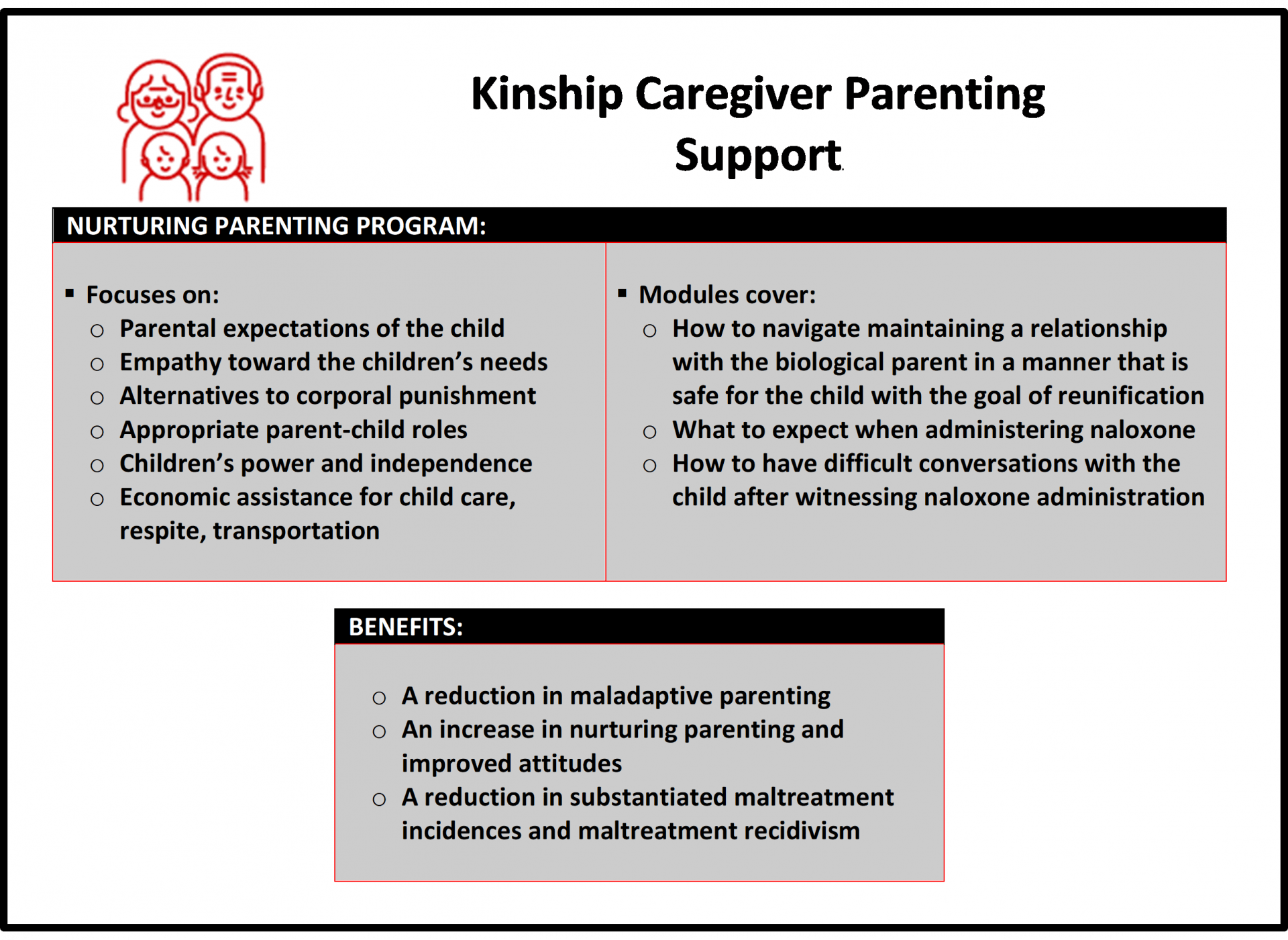 Primary caregiver parenting support