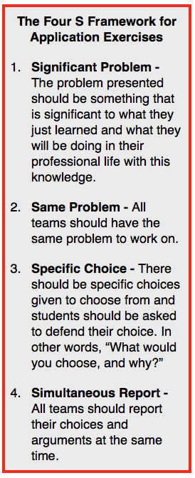 Application exercises should be structured around the Four S framework: 1) Significant: The problems should be significant to the information they just learned and practical to their professional life; 2) Same - All teams should have the same problem to solve, 3) Specific -There should be specific choices given and students should be asked to defend their choices; 4) Simultaneous - All teams should report out their solutions simultaneously.