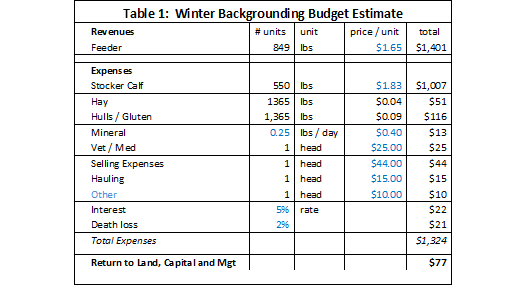 Table1BurdineNov2015