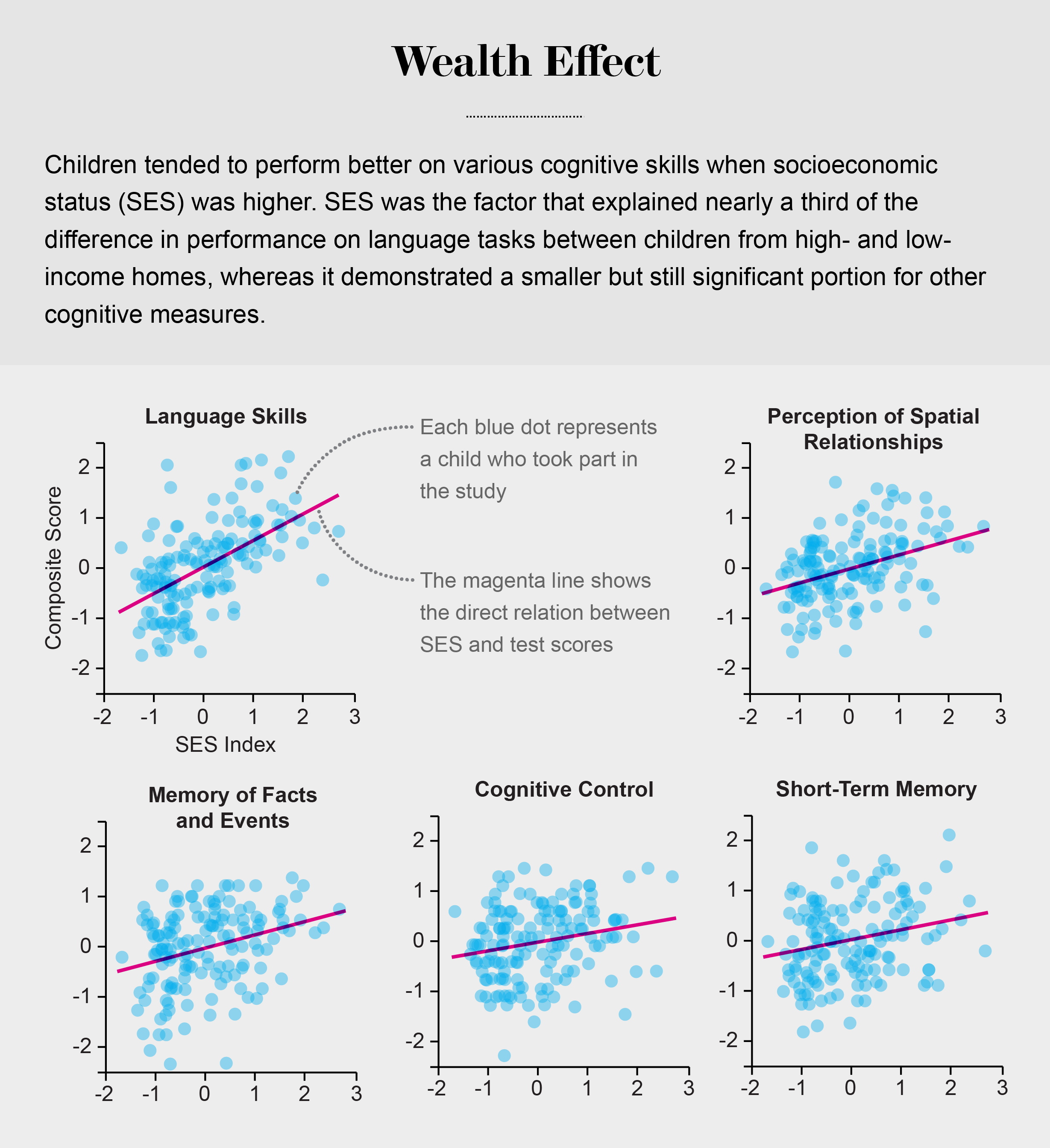 Poverty Linked To Brain Structure In >> This Is Your Brain On Poverty Scientific American Blog Network