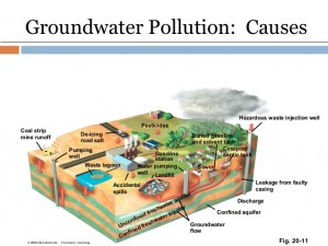 water-pollution-8-638
