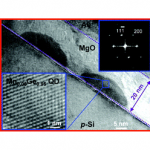 Room-Temperature Electric-Field Controlled Ferromagnetism in Mn0.05Ge0.95 Quantum Dots