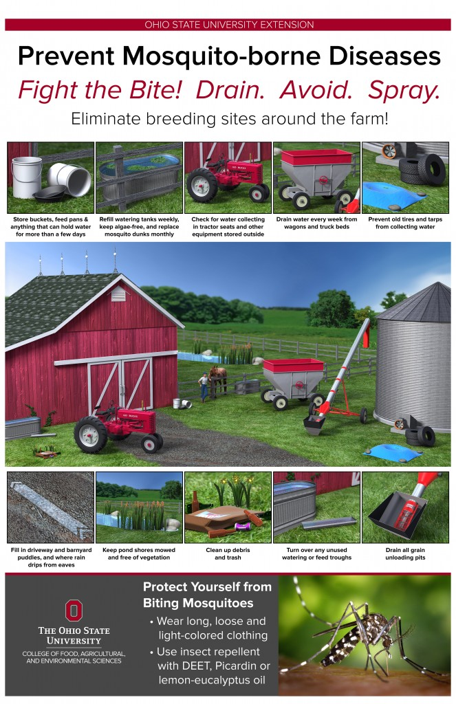 Prevent Mosq borne disease farm poster-11x17 update