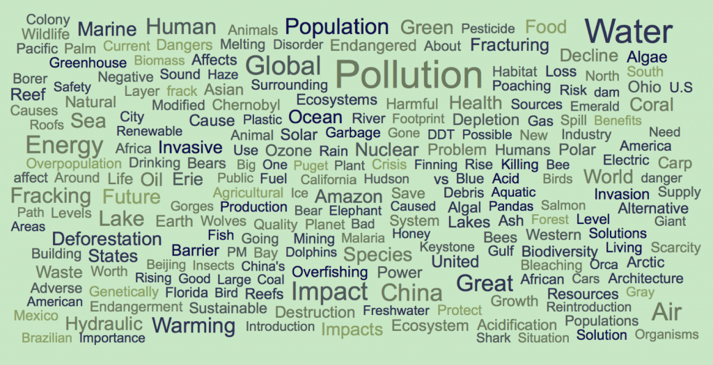 2014 ES3 Word Cloud