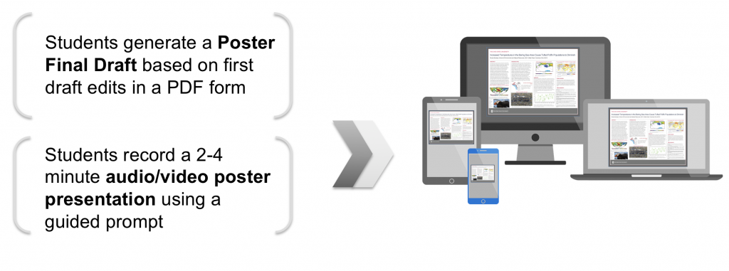submission details of virtual poster assignment and computer screens with poster assignment within them
