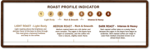Roast-Profile1