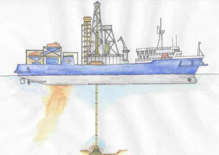 Figure 2.4 Vertical Marine Mining