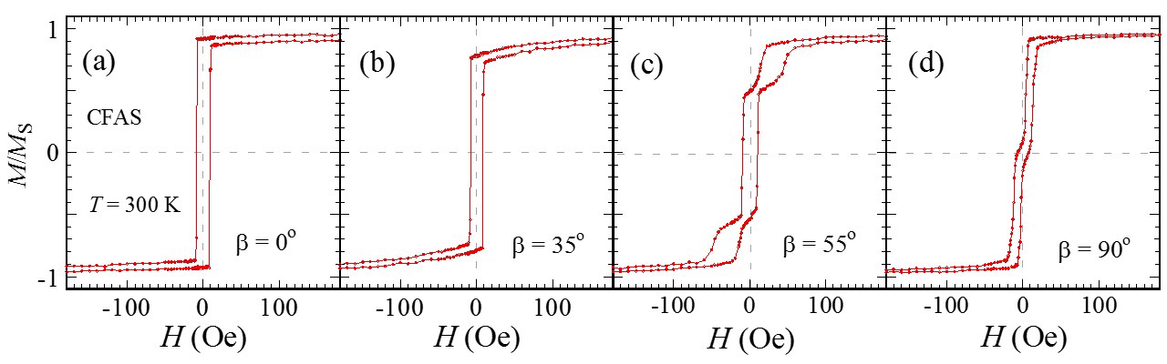 Magnetic hysteresis loops of a 45-nm Co2FeAl0.5Si0.5 film with an in-plane H applied at (a) 0, (b) 35, (c) 55, and (d) 90 degrees from the Co2FeAl0.5Si0.5<110> axis.