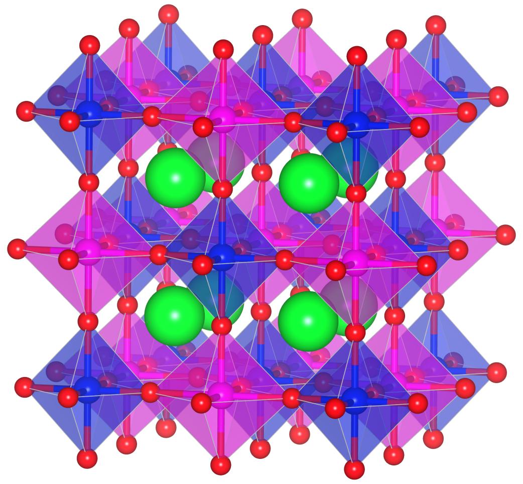 Double perovskite crystal lattice