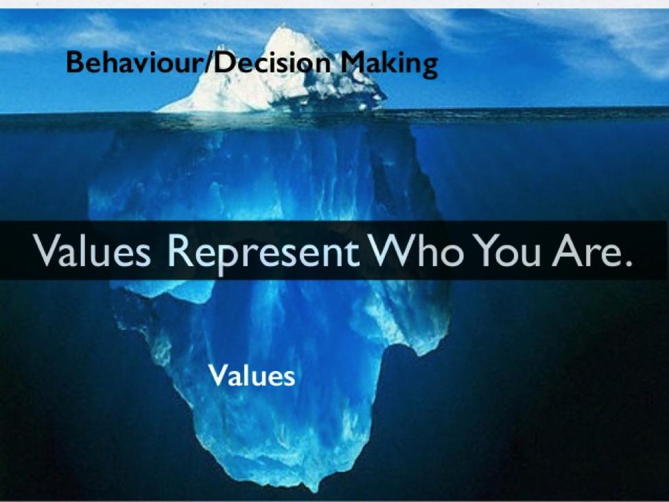 valuebased