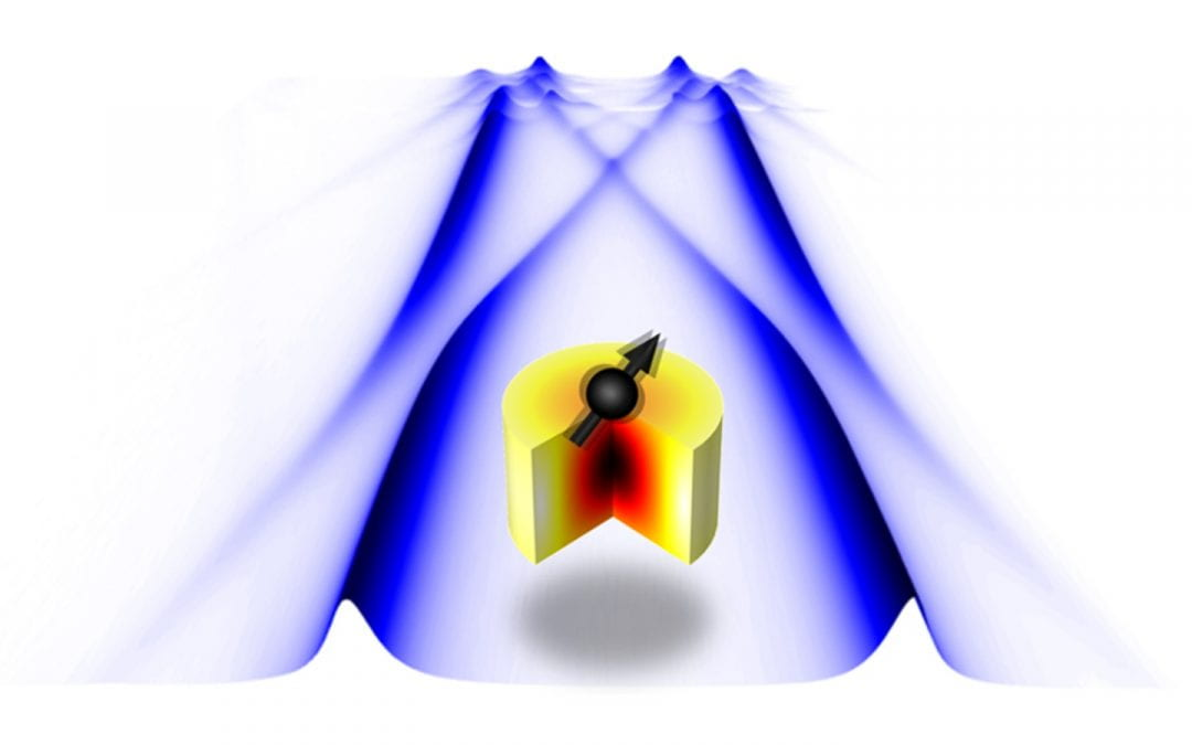 Pivotal discovery in quantum and classical information processing