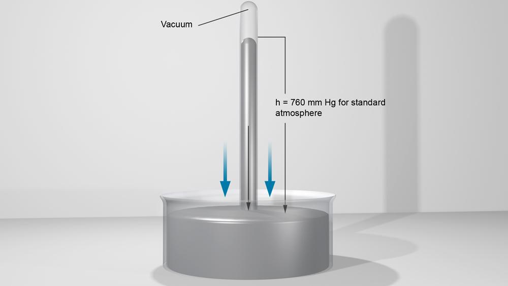 barometer chemistry. a torricellian barometer. barometer chemistry