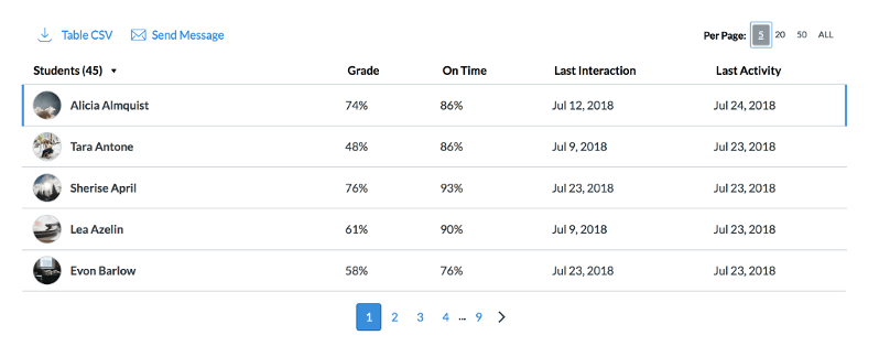 Student Table in Analytics Beta