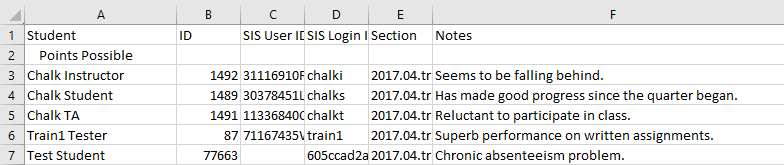 Exported CSV file including Notes column