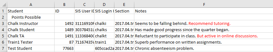 CSV file with changes to Notes column indicated