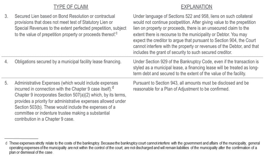 How Is Municipal Debt Treated in a Chapter 9 Proceeding - 2