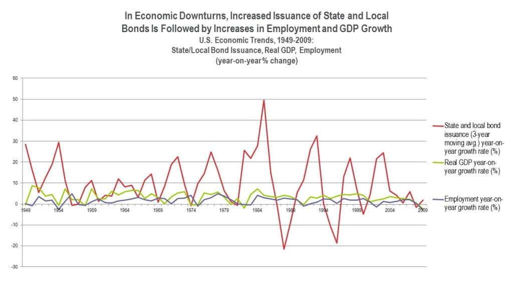 What Factors Have Helped to Prevent Municipal Defaults and Bankruptcies