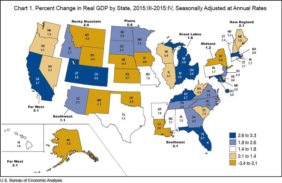 Real GDP by State - 2015-IV