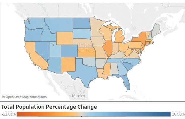 state migration patterns
