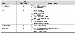 List of Foreign Trade Zones in the Midwest chart