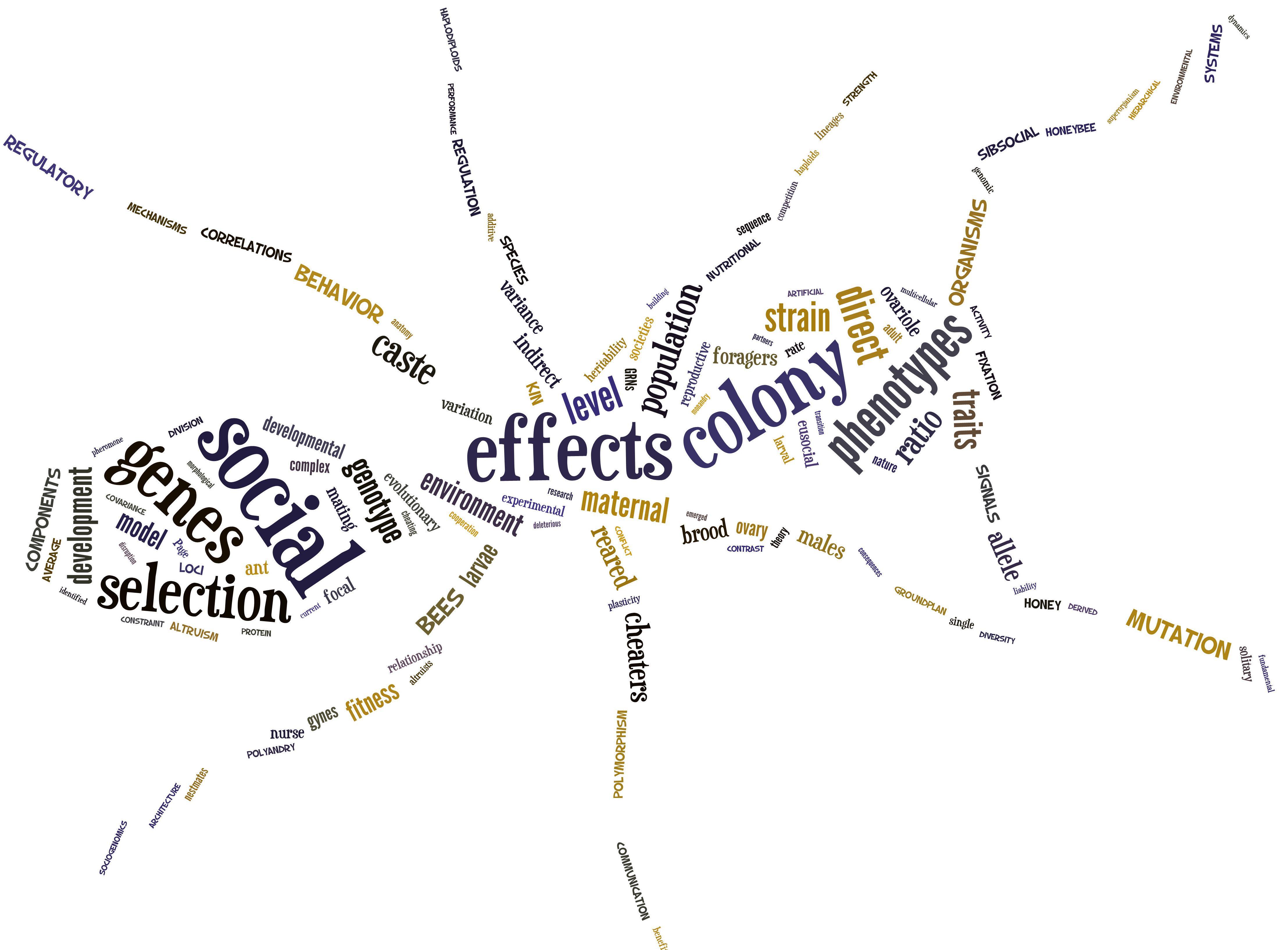 termite pheromones papermate