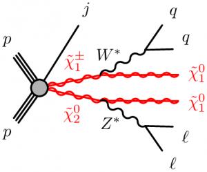 SUSY compressed Feynman