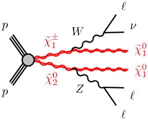 C1N2 3 lepton RPC