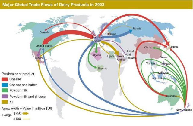 800px-Major_Global_Trade_Flows_of_Dairy_Products_in_2003.preview-290ekni