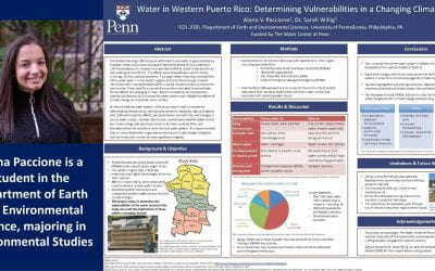 Water in Western Puerto Rico: Determining Vulnerabilities in a Changing Climate
