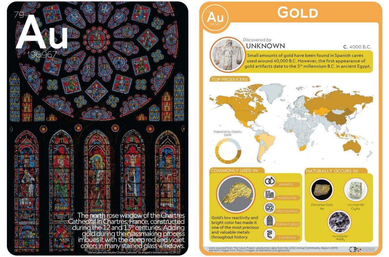Gold flashcard image