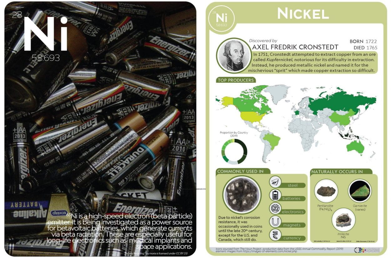 Nickel flashcard image
