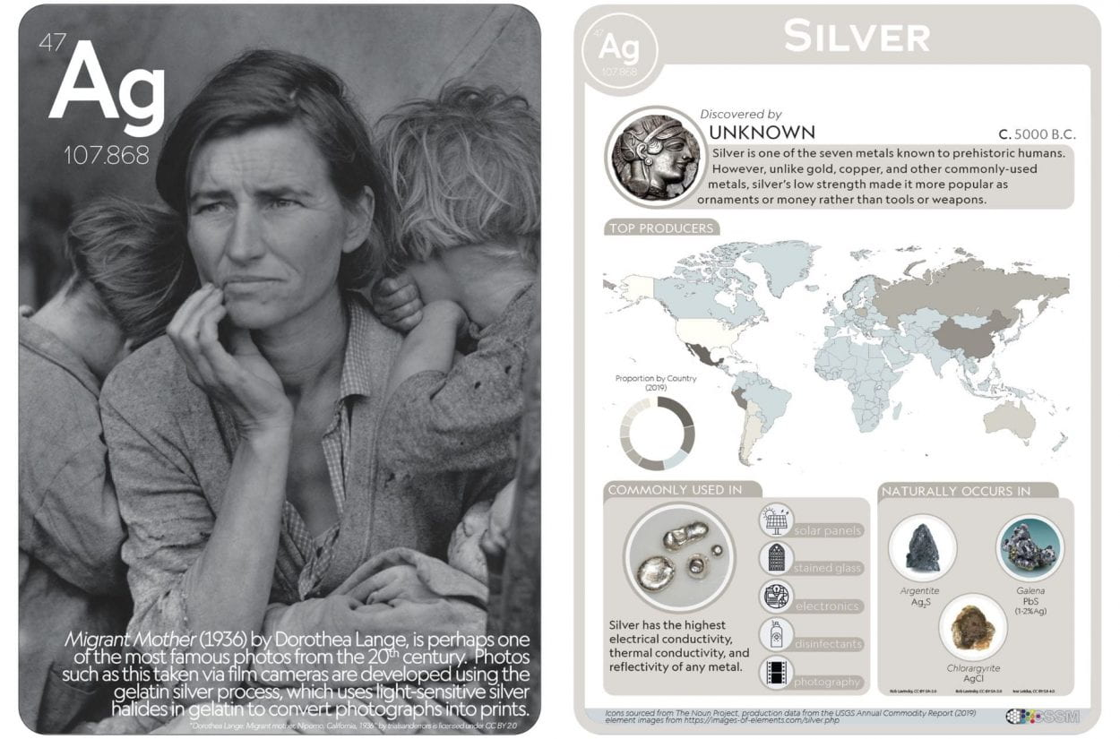 Silver flashcard image