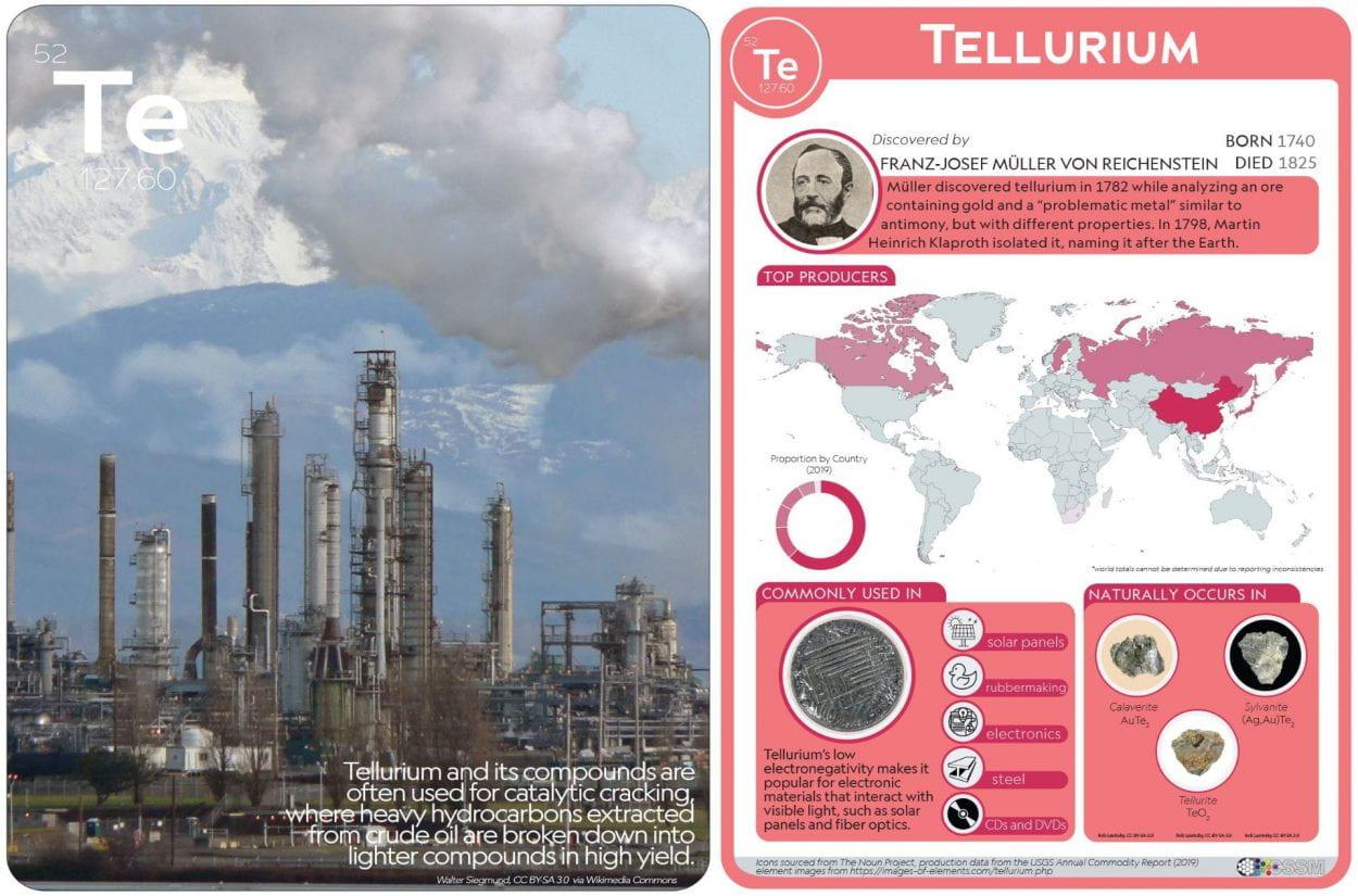 Tellurium flashcard image