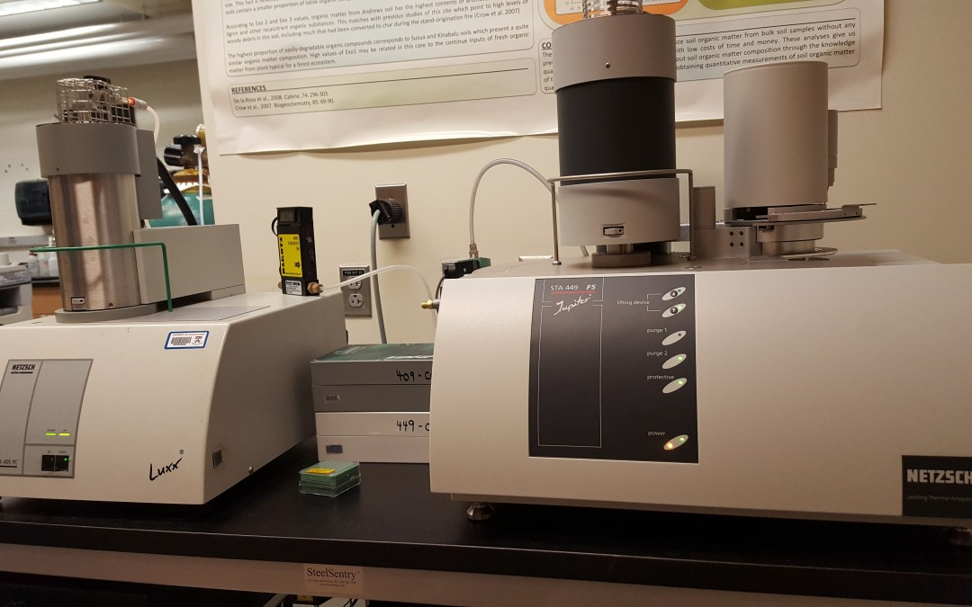 Increased thermal analysis capacity