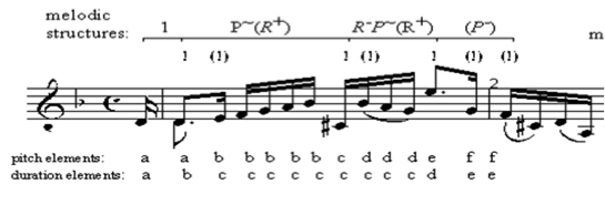 bachdminor