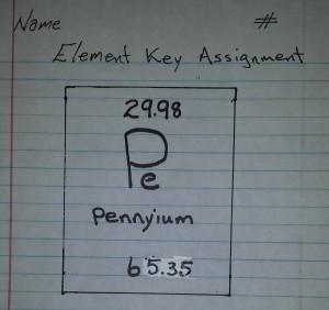 Element Key Answer Key