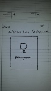 Element Key Assignment Sample