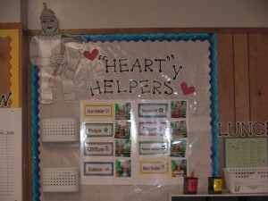 Helpers Chart