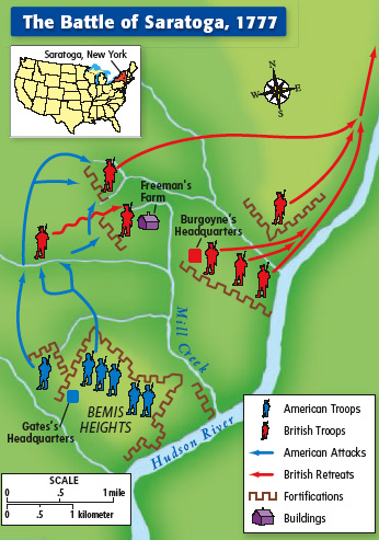When was the Battle of Saratoga?