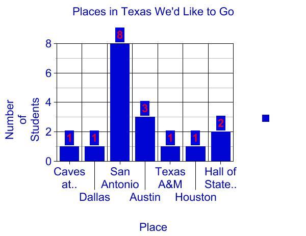 James-Texas Virtual Tour