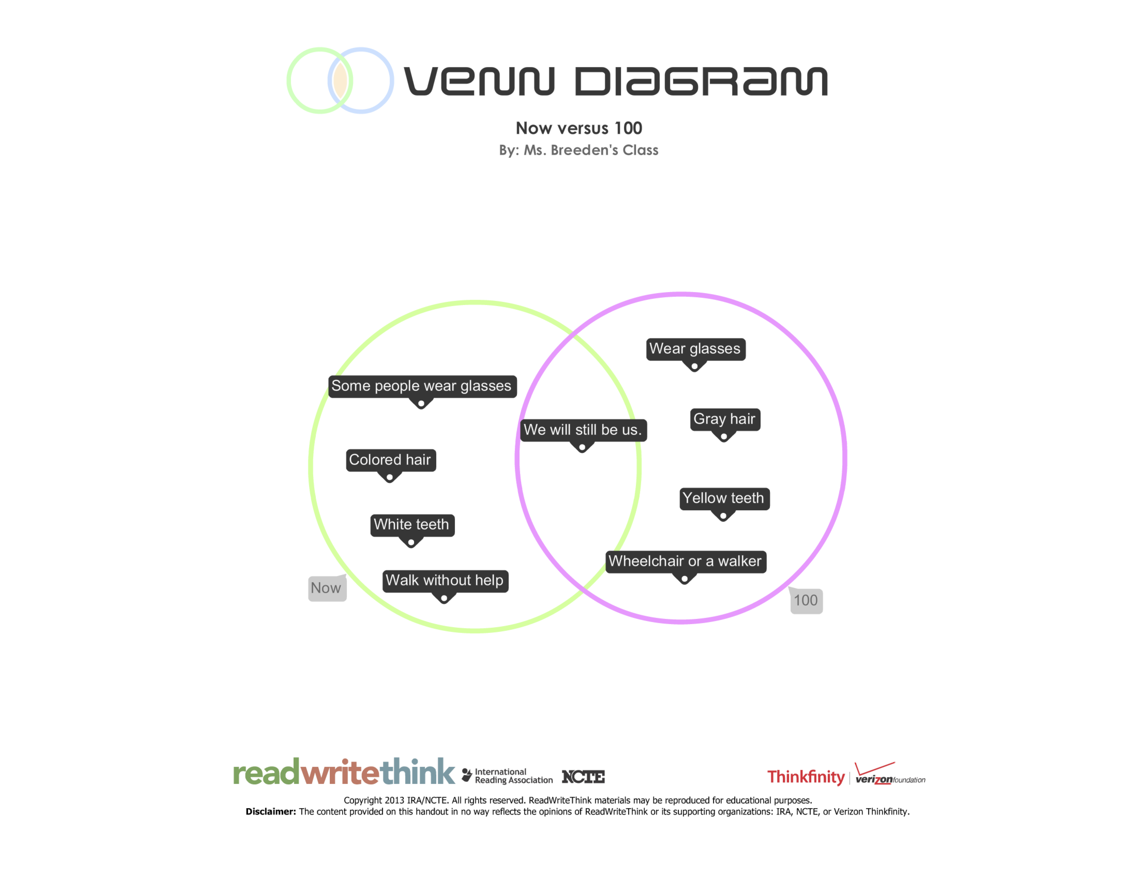Breeden Venn Diagram