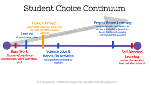 Student Choice Continuum (new updated) (3)